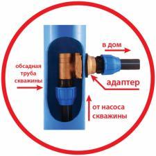 Адаптер TIM для установки насоса в скважине Присоединение: 1