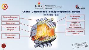 Печь отопительная БВ-180